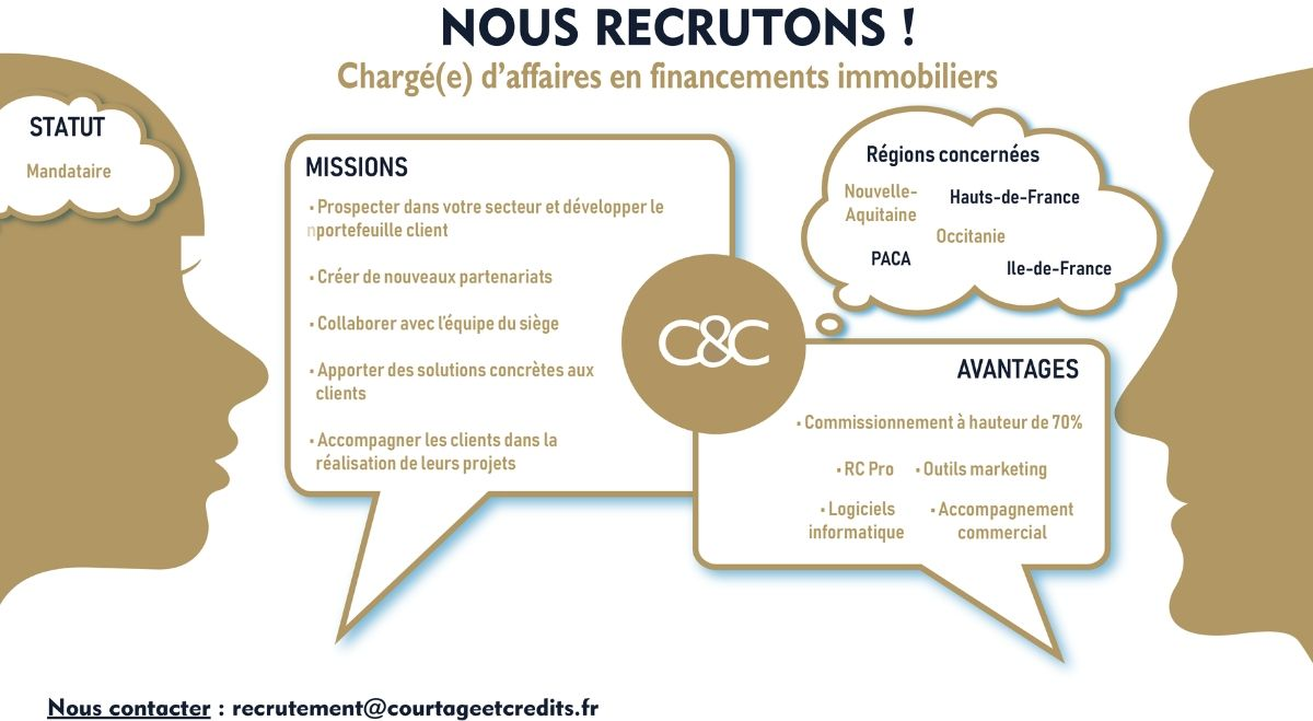 Annonce recrutement courtage et credits